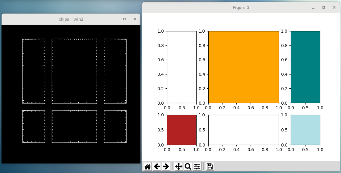 ChIPS: conversion to matplotlib - CIAO 4 11 ChIPS v1
