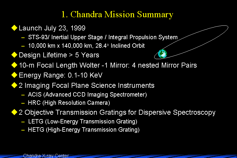 Chandra Overview CIAO 4 10