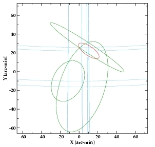 Princeton physics thesis latex template
