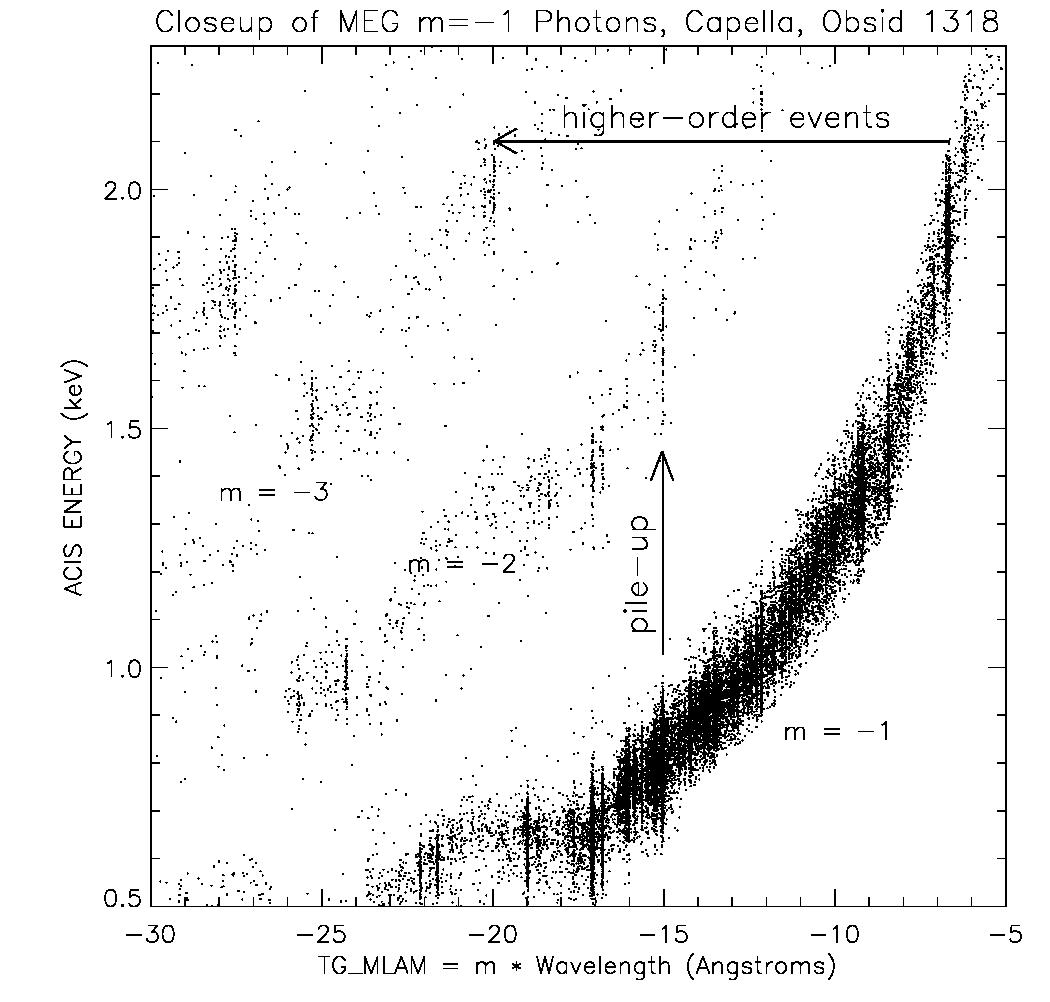 chap8 html