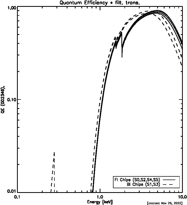 chap6 html