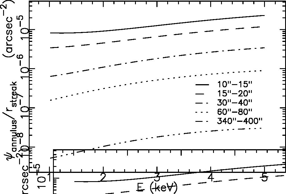 chap4 html